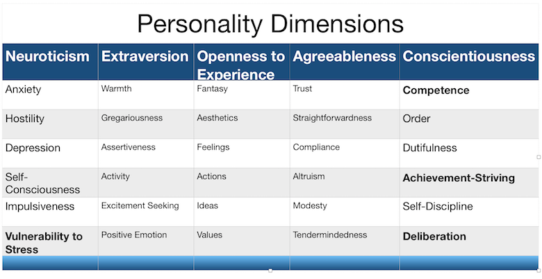 lat clear personality difference - 600×309